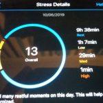 Stress Level 13