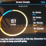 Stress level 51